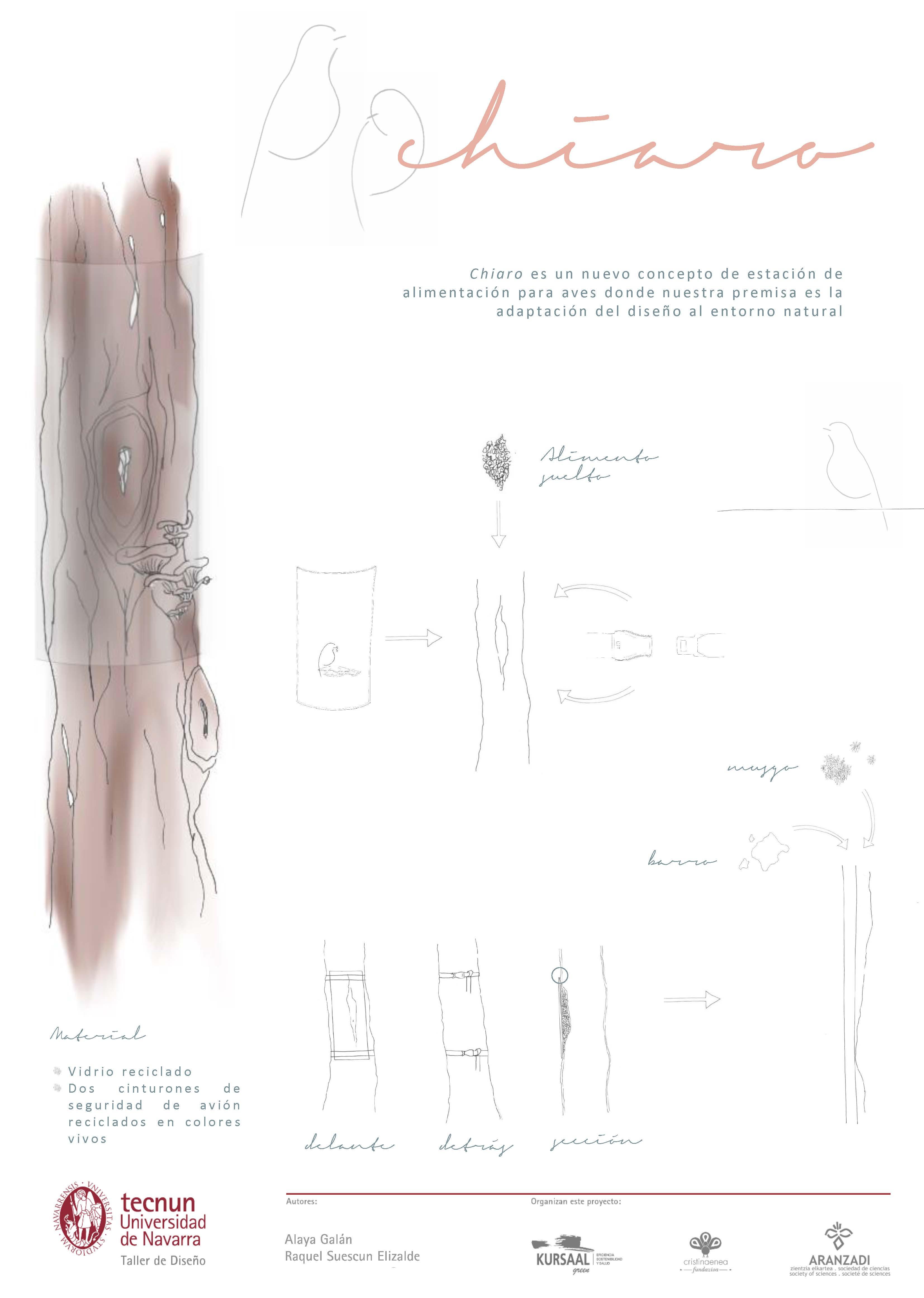 Taller de diseño - Tecnum - Txoriak - CHIARO