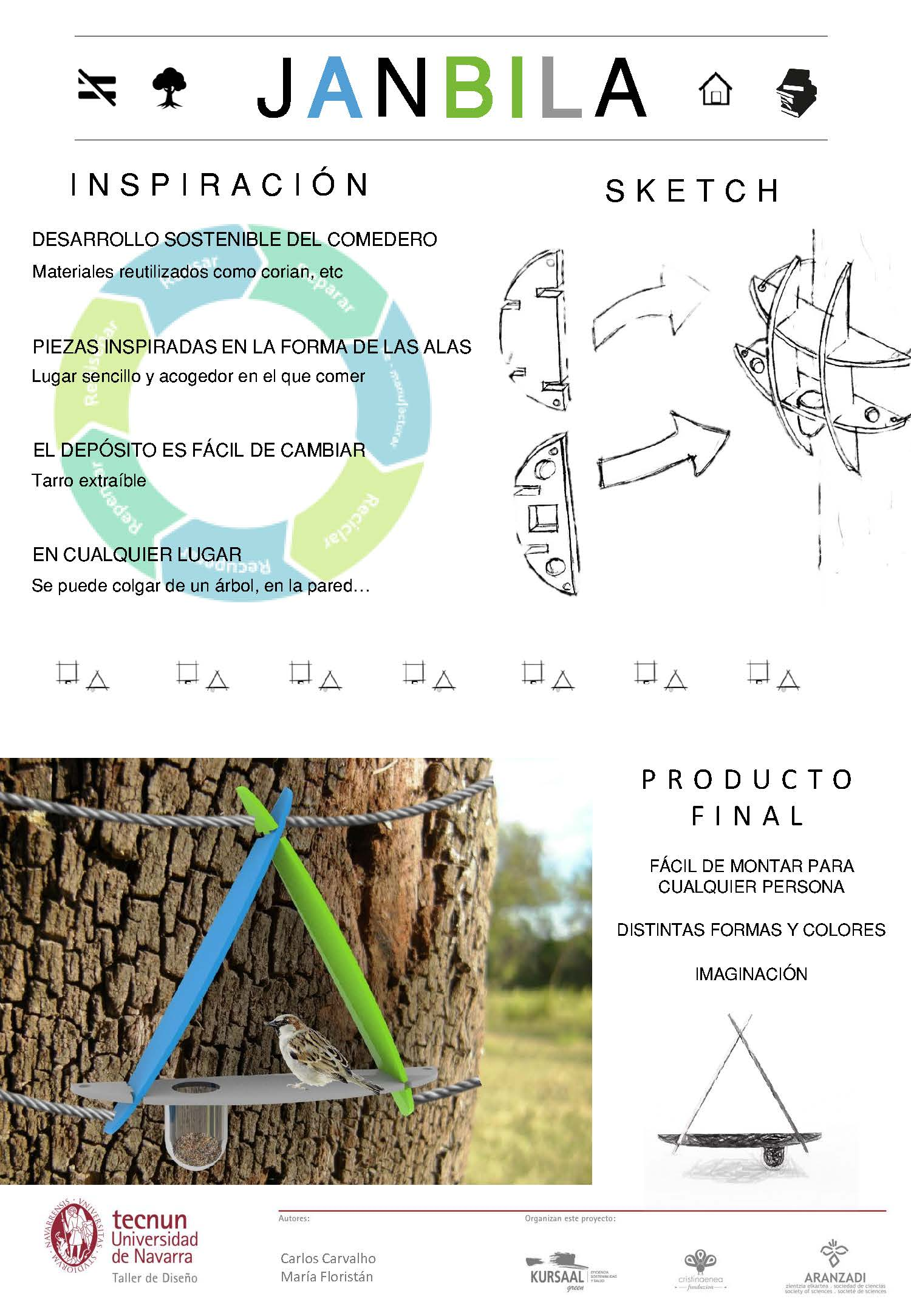 Taller de diseño - Tecnum - Txoriak - JANBILA
