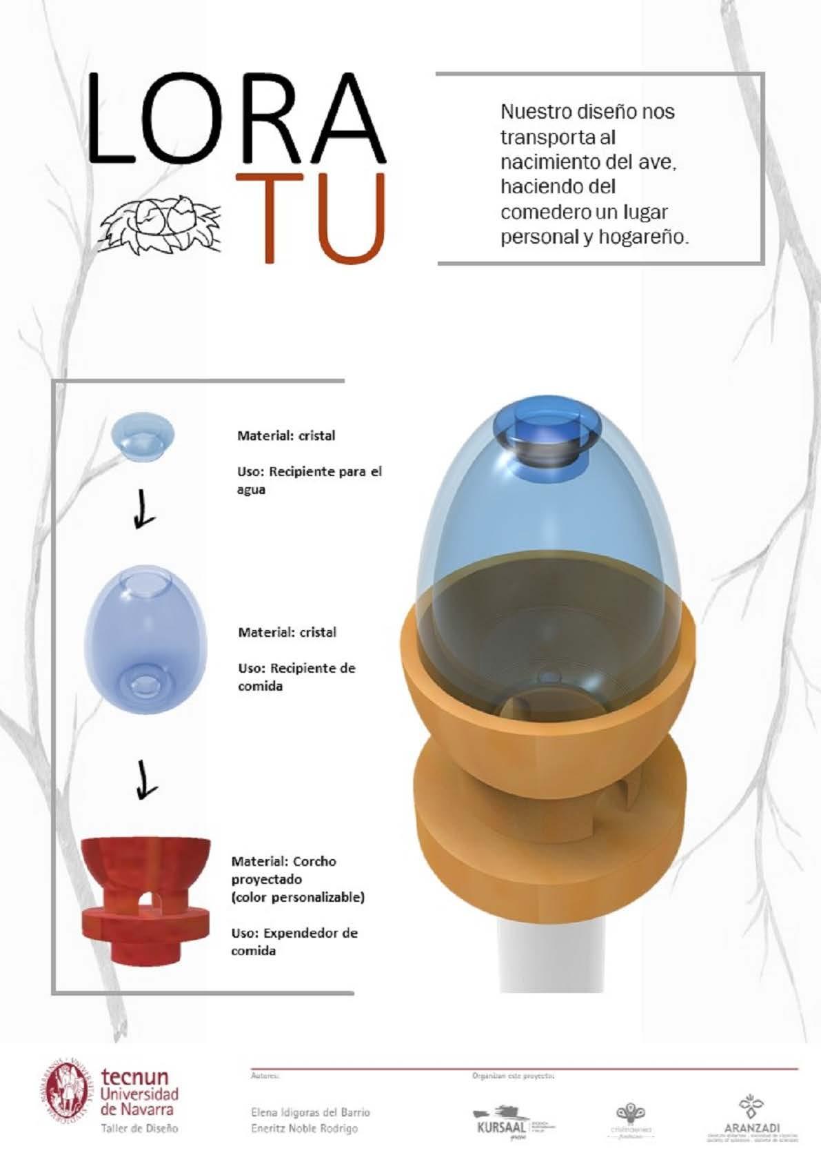 Taller de diseño - Tecnum - Txoriak - LORATU